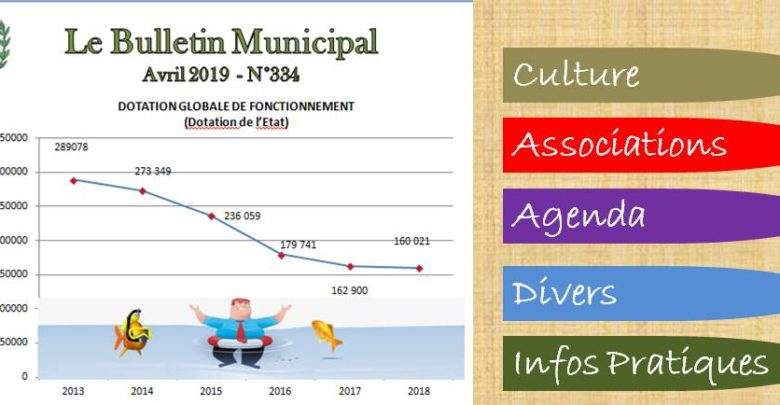 Photo of Bulletin Municipal Avril 2019