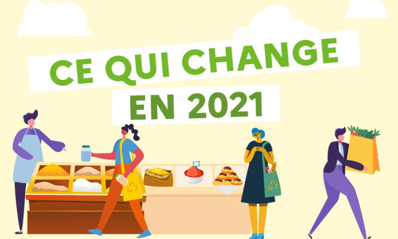 Photo of Transition Ecologique – Ce qui change au 1er janvier 2021